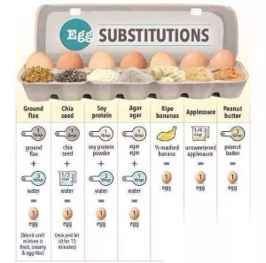 Eieren vervangen